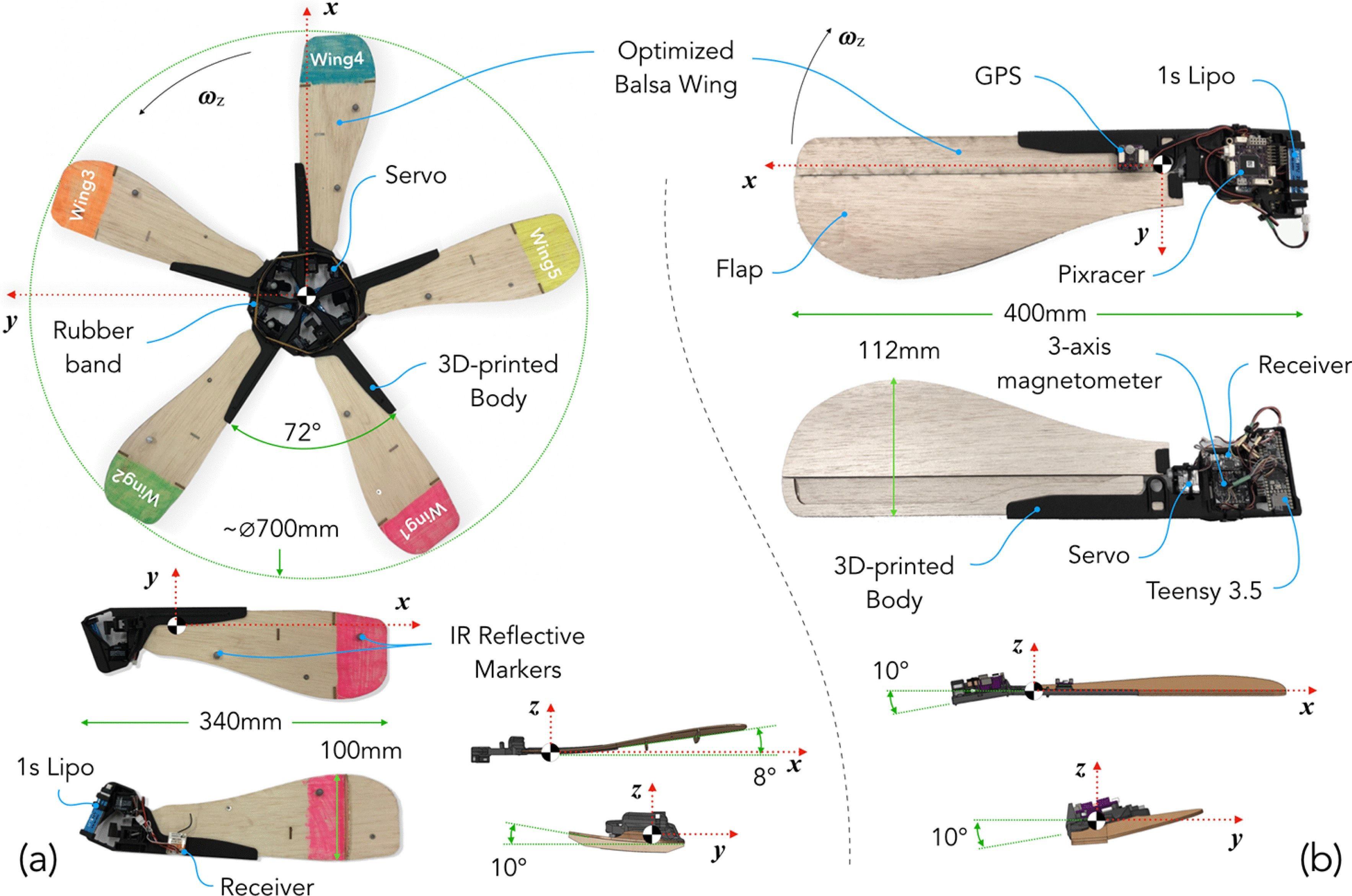 samara-inspired drone