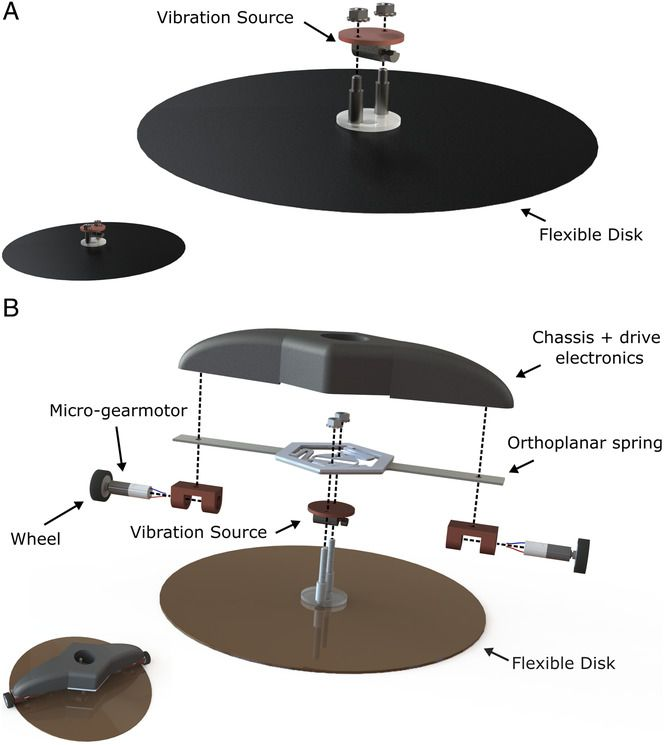 Somehow This Robot Sticks to Ceilings by Vibrating a Flexible Disc