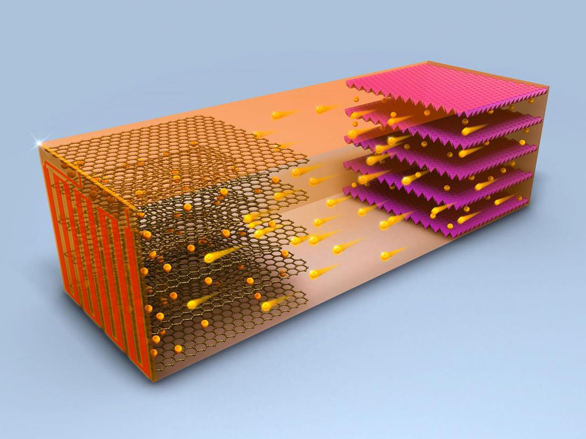 Two stacks of honeycomb-like layer are separated by a gap. Particles fly from one stack to the other.