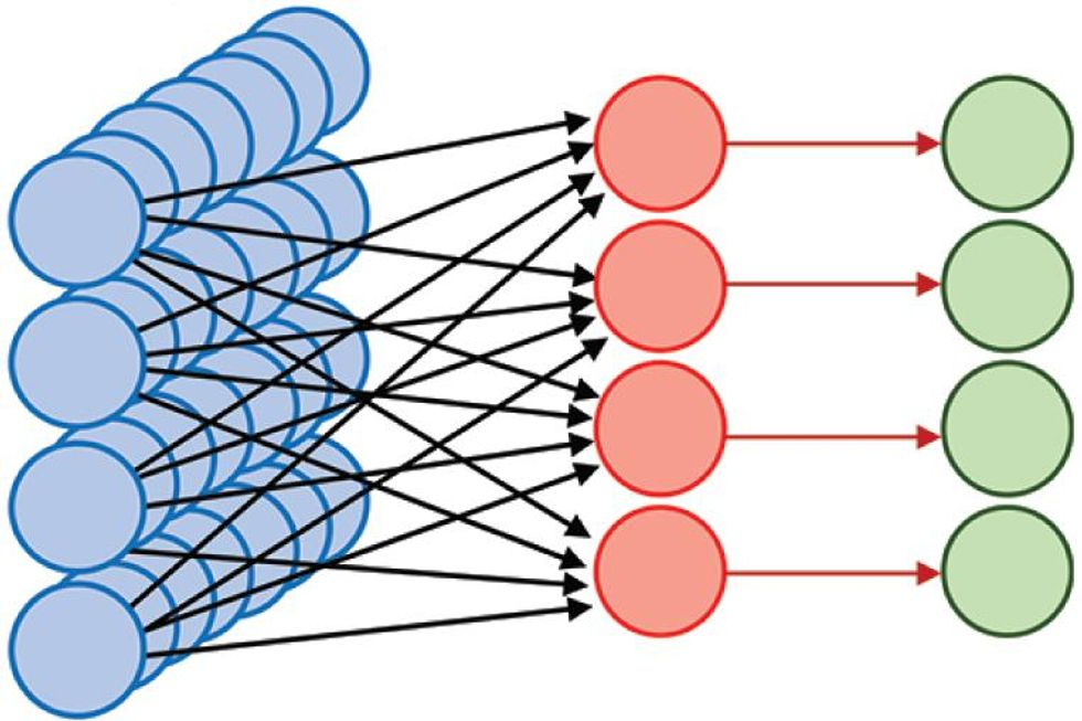 Illustration of a neural network.