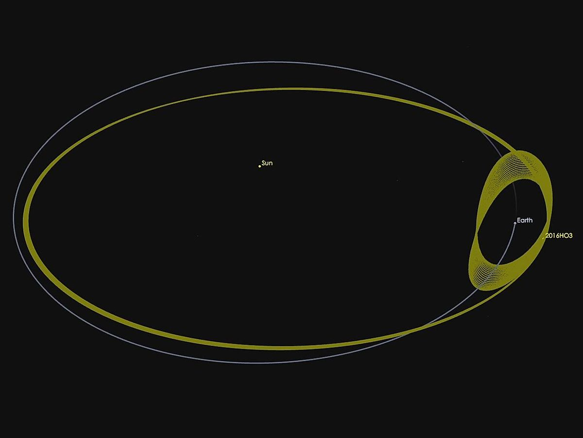 Yelow and gray lines represent orbits. A dot is labelled 2016H03, another the Earth and another the Sun.
