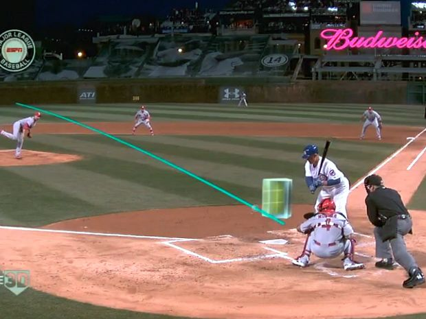 Baseball S Player Tracking Statcast System Debuts Ieee