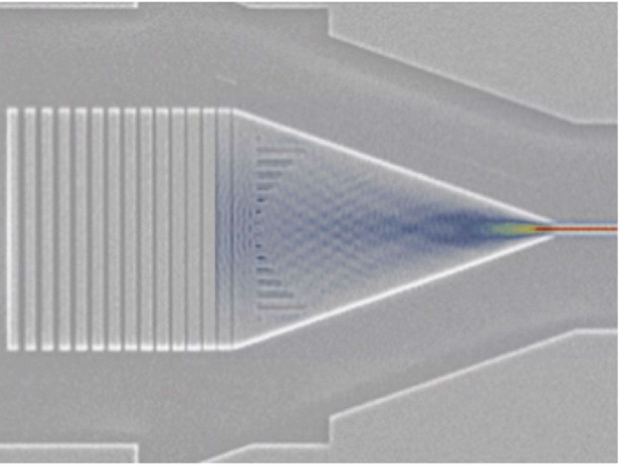 Microsize Lens Pushes Photonics Closer to an On-Chip Future