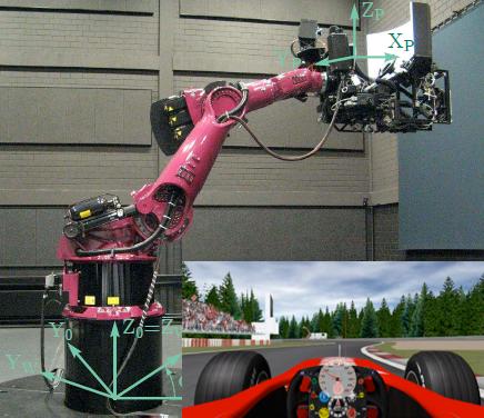 Engineers Turn Robot Arm Into Formula 1 Simulator Ieee