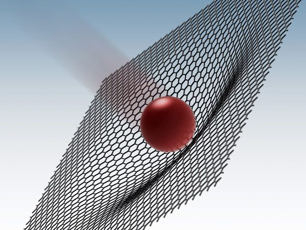 Graphene Proves To Be Superman Of Bullet Proof Materials