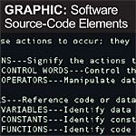 graphic link to source code elements