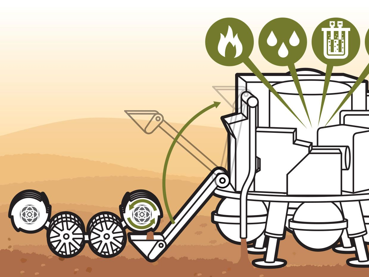 <b>2. TRANSPORTING:</b> Spinning the drums in reverse, the robot dumps the collected regolith into a robotic hopper-lift arm.