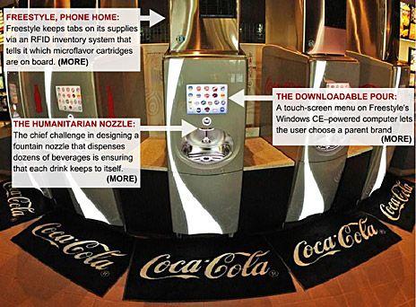 Máquina cibernética da Coca-Cola permite ao cliente criar a sua própria bebida