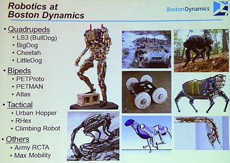boston dynamics robotics projects