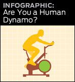 graphic link to are you a human dynamo