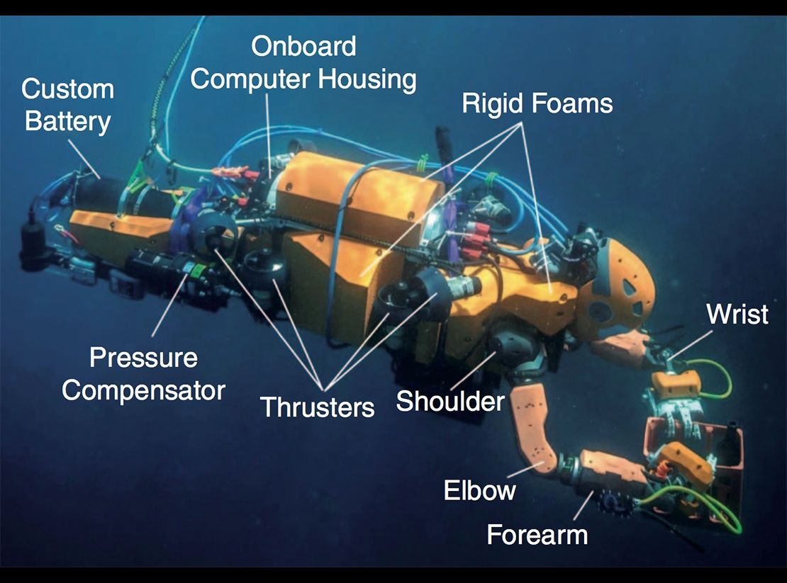 Ocean One's body has eight thrusters, four on each side. The floatation foams create a neutrally buoyant platform.