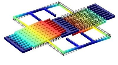 Multiphysics Modeling of MEMS