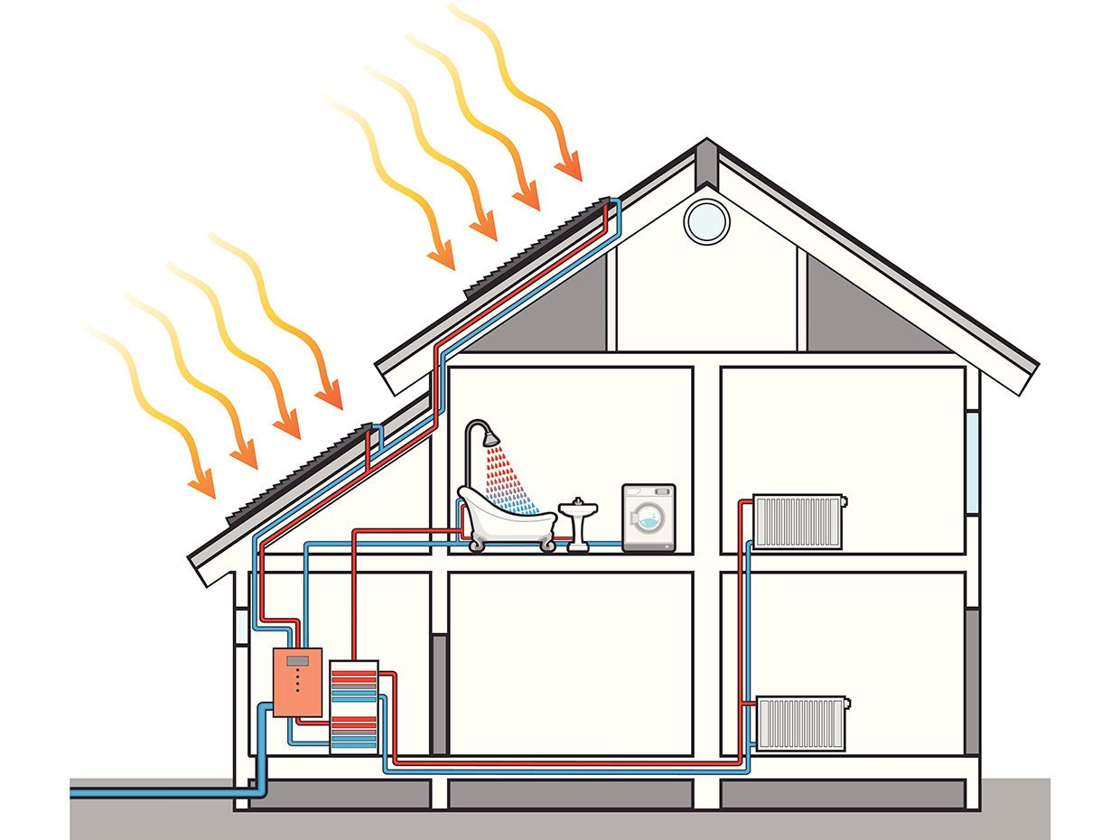 Heat Pumps Could Shrink the Carbon Footprint of Buildings