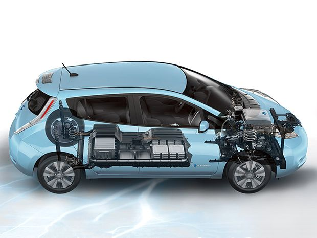 Car Battery Breakthrough Claimed in Japan - IEEE Spectrum