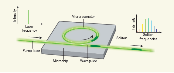 diagram of microresonator
