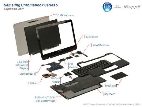 What S Inside The Samsung Chromebook Ieee Spectrum