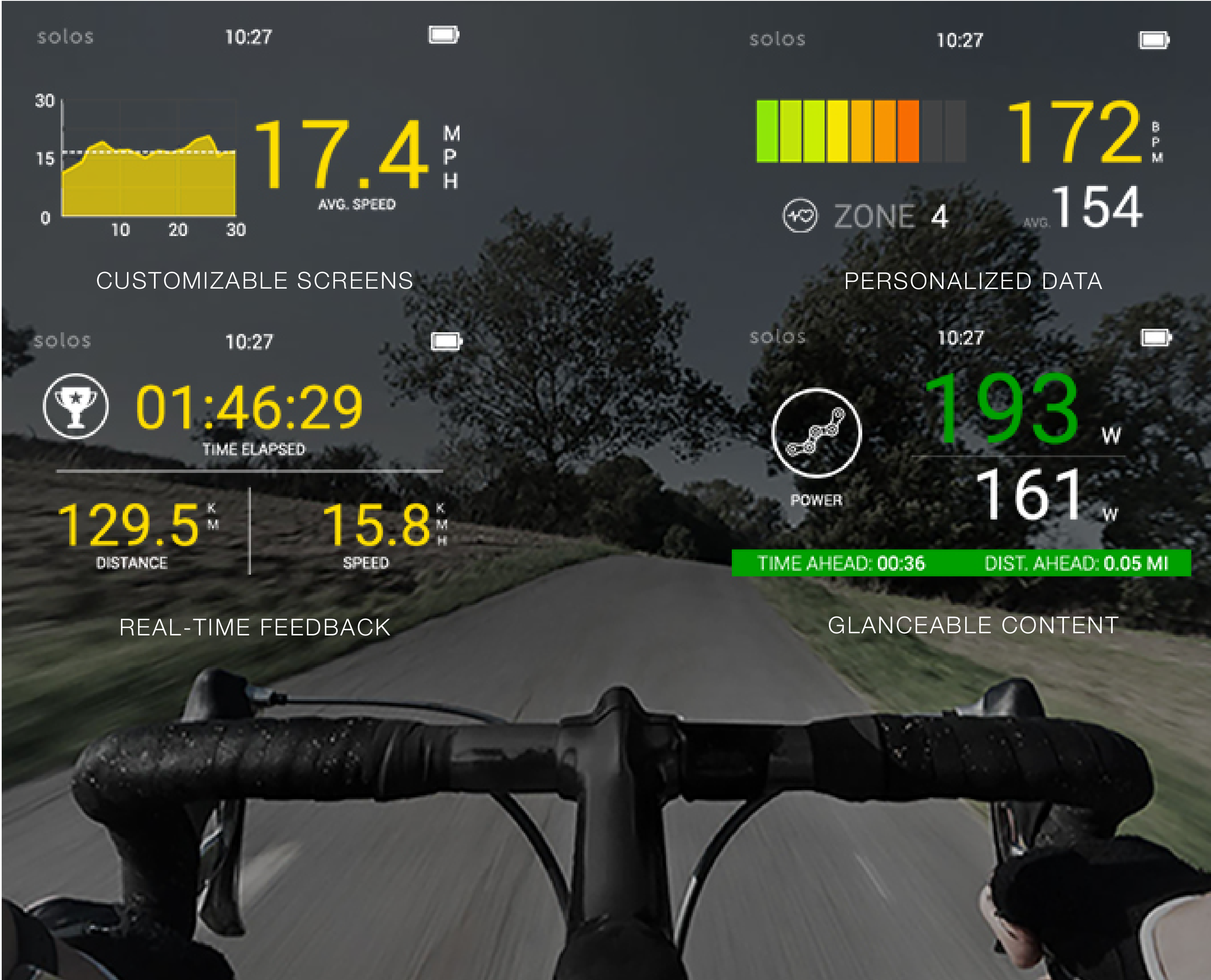 Head up display on Solos smart sunglasses for cyclists to track data from wearables.