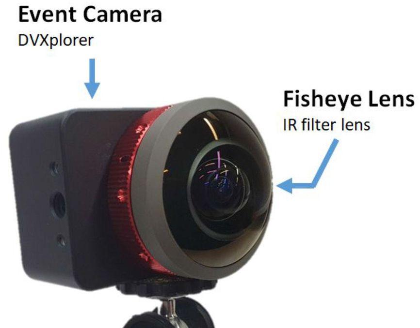 The omnidirectional event camera setup with a DVXplorer event camera and an Entaniya Fisheye lens.