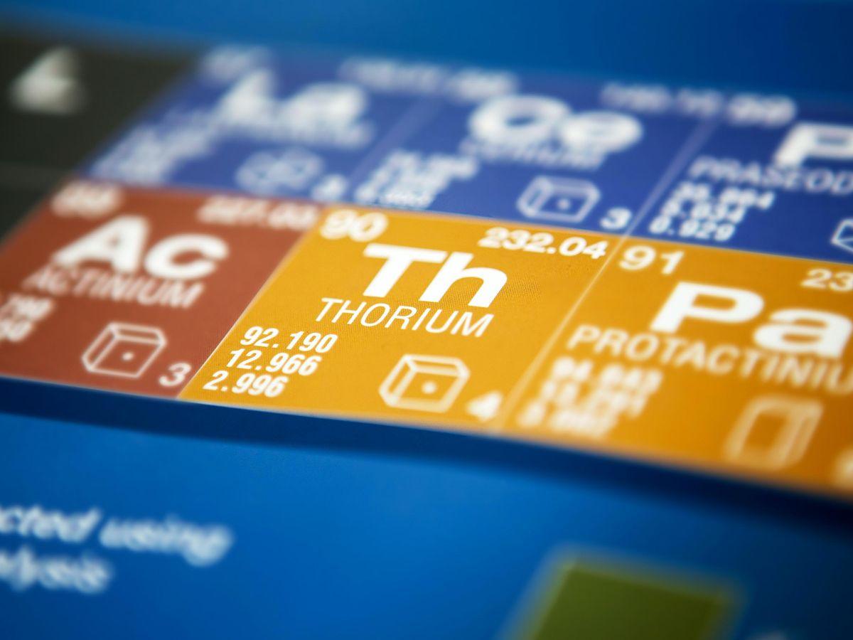 Thorium on the periodic table