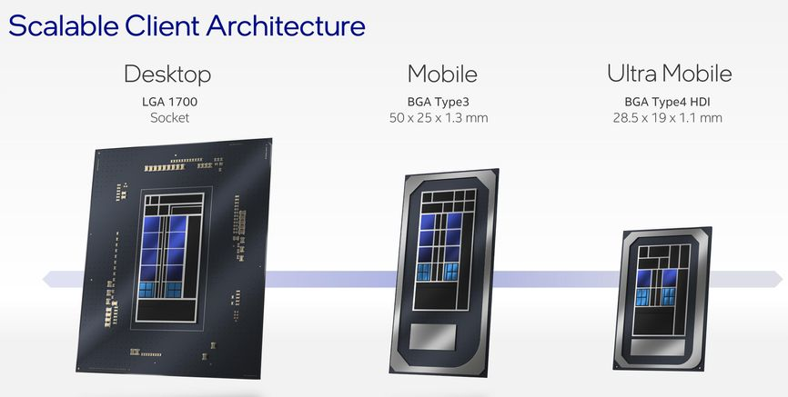 Series of three images showing desktop, mobile, and ultra mobile Intel chips