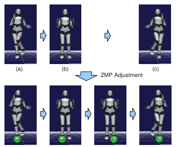 How To Make A Humanoid Robot Dance Ieee Spectrum