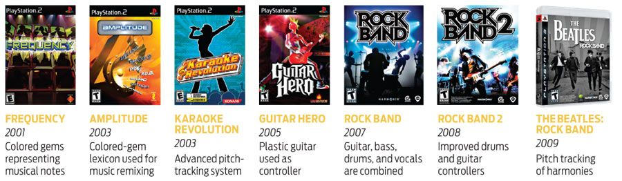 The Making Of The Beatles Rock Band - IEEE Spectrum