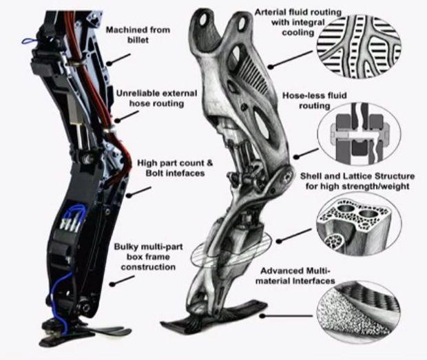 leg robot