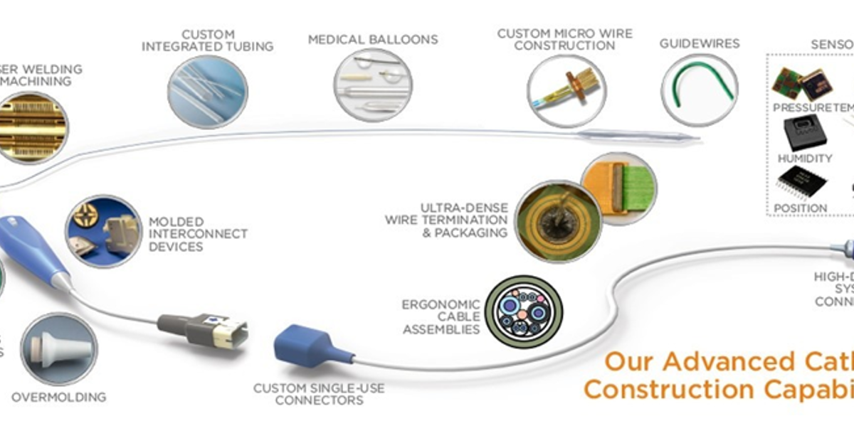 Implantable sensor systems for medical applications