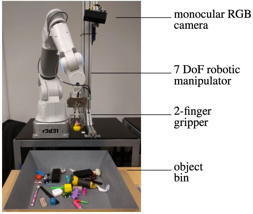 How Google Wants To Solve Robotic Grasping By Letting Robots