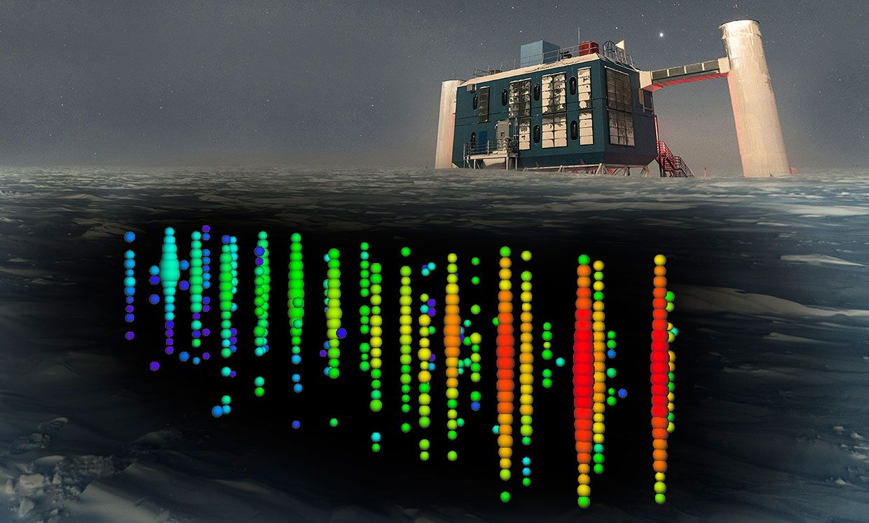 The IceCube Neutrino Detector at the South Pole Hits ...