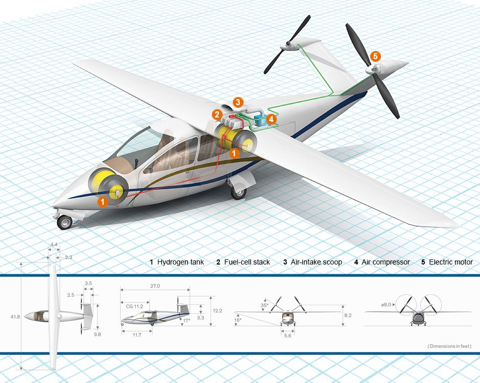 How I Designed A Practical Electric Plane For Nasa Ieee