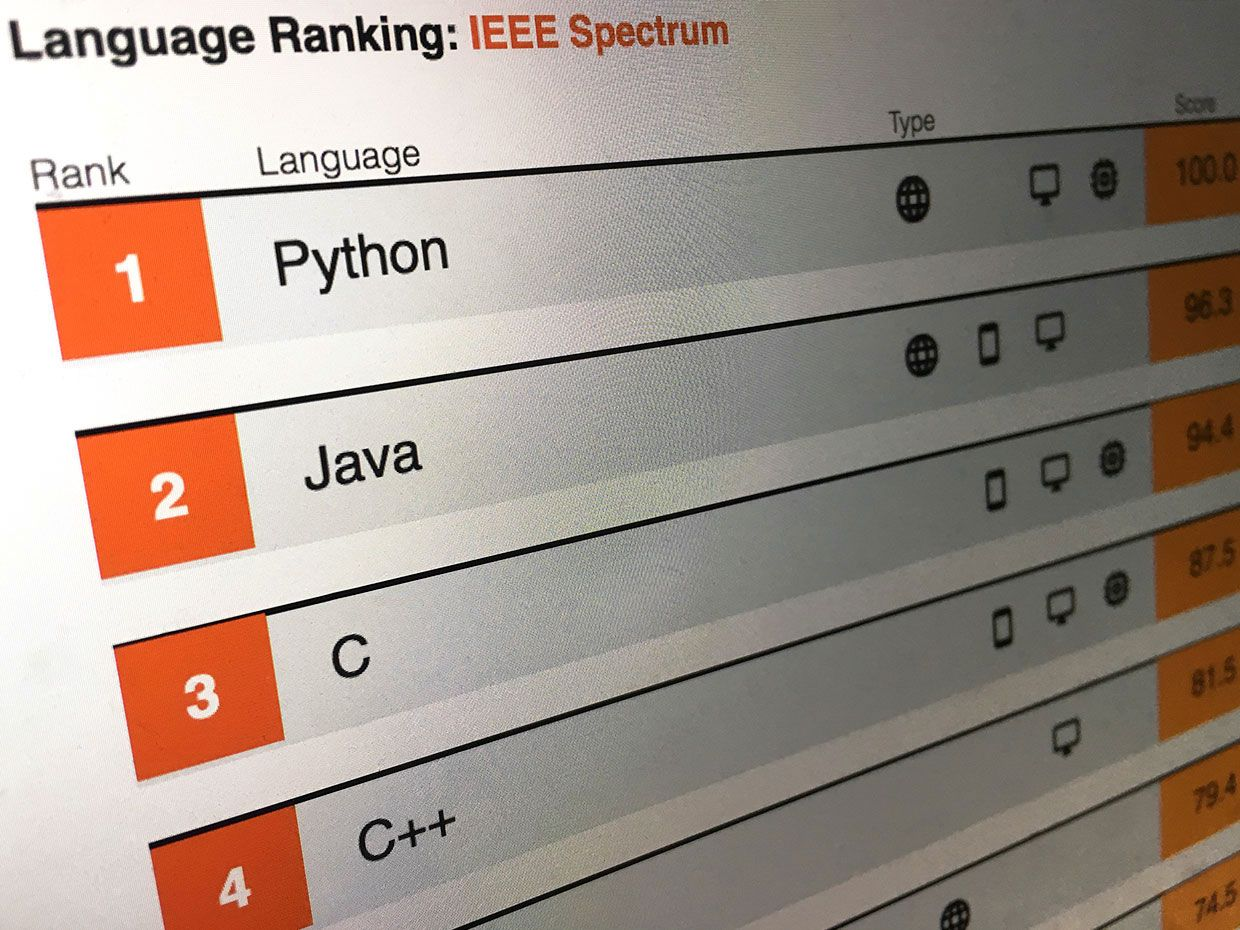 Interactive: The Top Programming Languages 2019