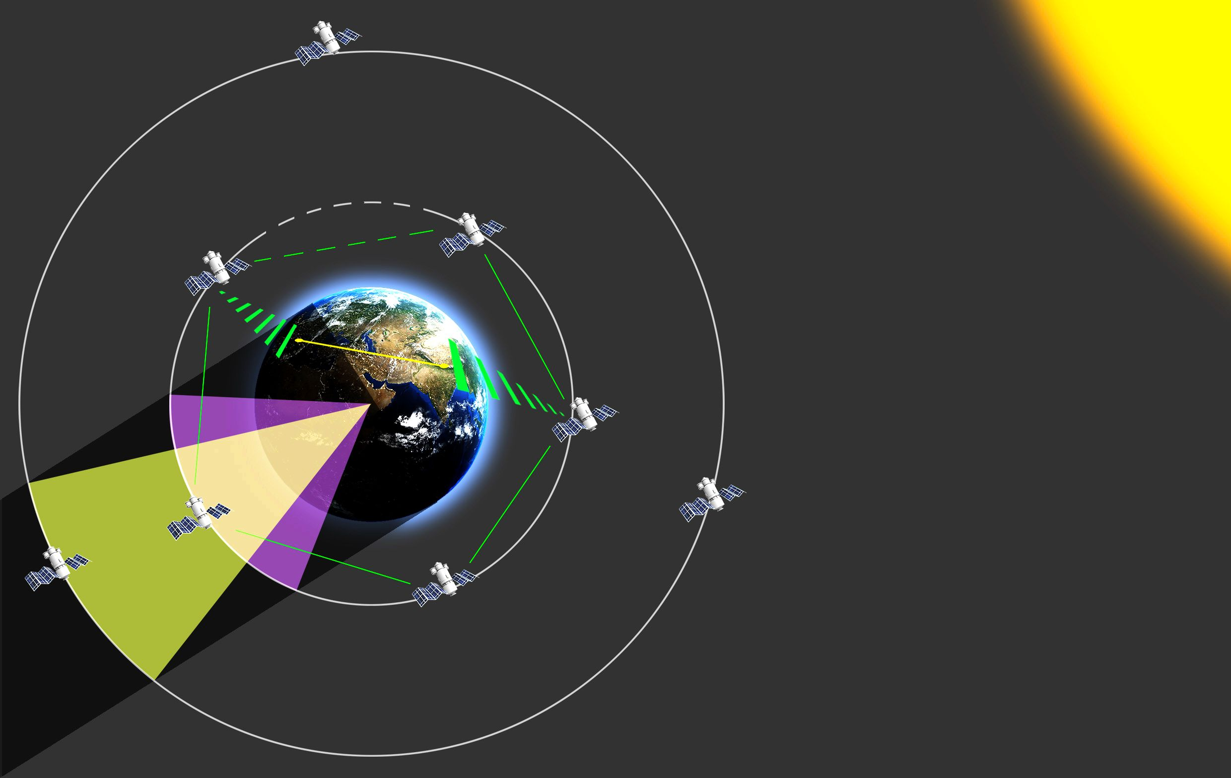 An illustration of satellites orbiting earth and connected to each other by beams and arcs of various colors