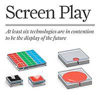 screen play display