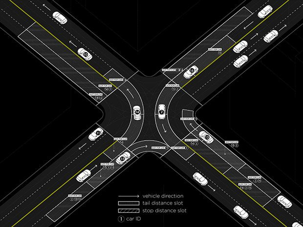 the scary efficiency of autonomous intersections ieee spectrum