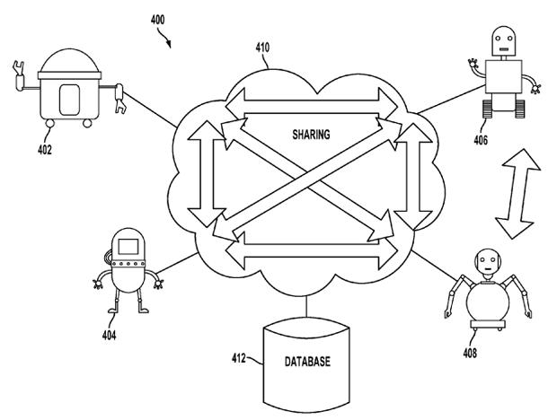 Google's Robot Personality Patent