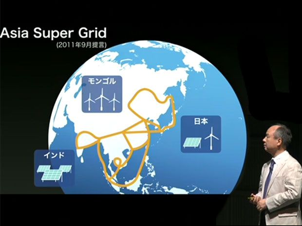 Map of Asia Super Grid