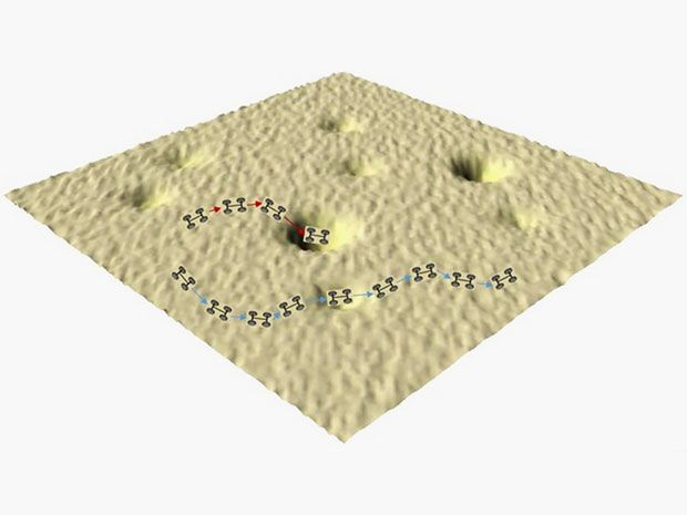 Molecules that alight on a surface used to test nanocars look more like obstacles, according to researchers at Rice University and North Carolina State University testing the mobility of single-molecule cars in open air.