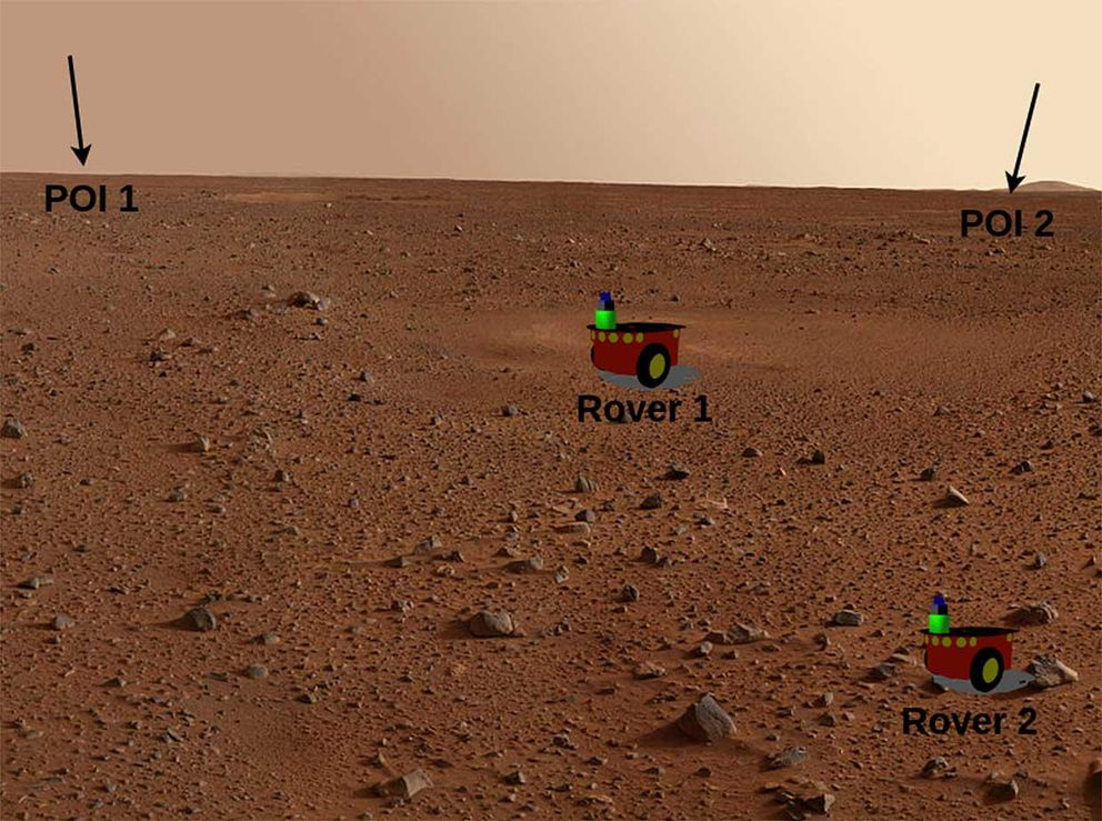 2 Red boxes with wheels and green lights in a rocky red Martian landscape, labeled Rover 1 and Rover 2