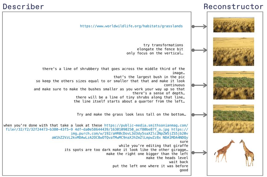 Text messages and images showing how humans reconstructed an image of two giraffes