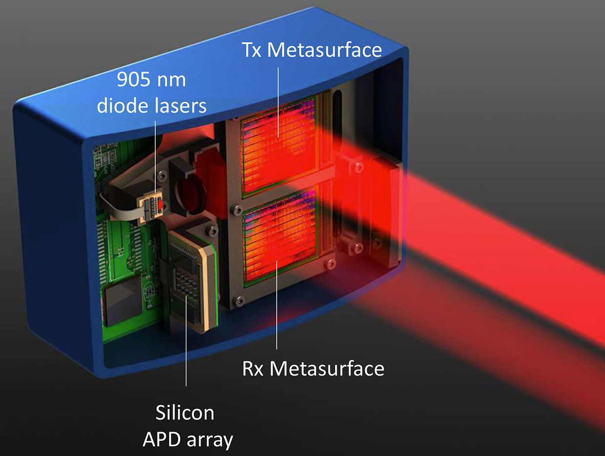 Illustration explaining Lumotive's compact, long-range lidar sensor. The laser beam is transmitted from the top (Tx) and its reflection is received at the bottom (Rx).