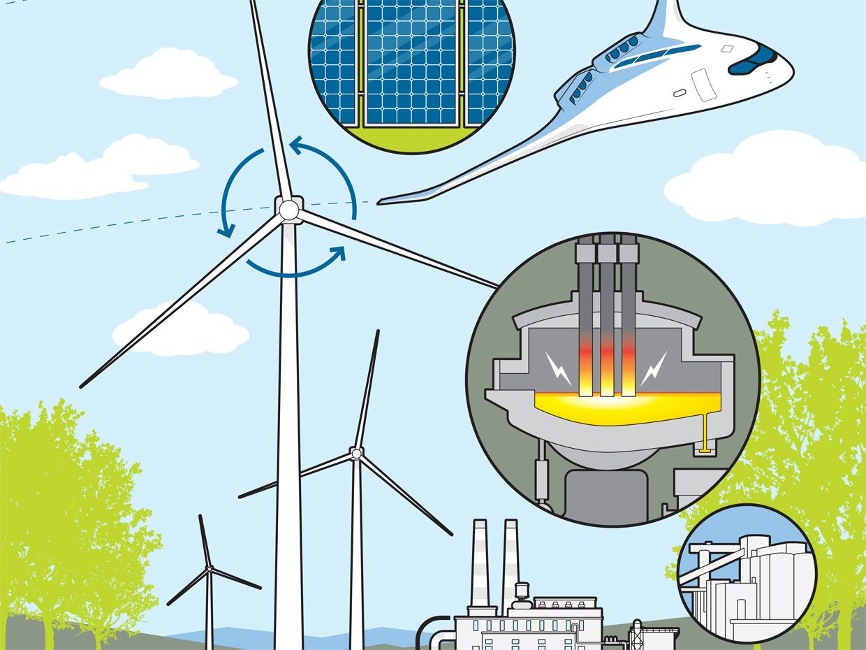 Illustration of different forms of energy creation.