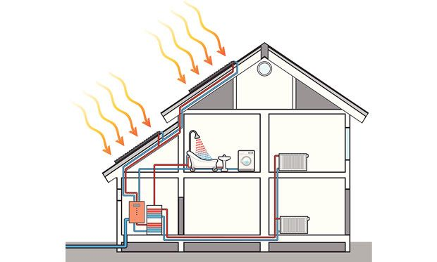 Illustration of the heat pump mechanism as it would work in a house.