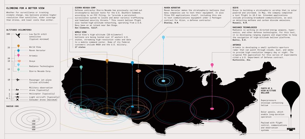 Image of the United States Map displaying different altitudes.