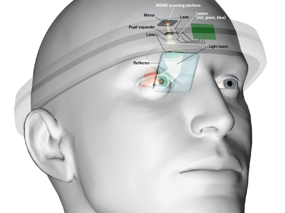 Illustration depicting the scanned-beam display headset.