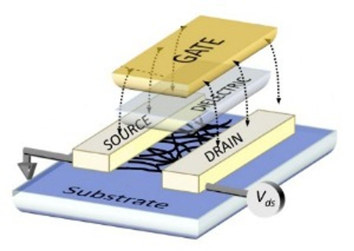 Tangled Nanotubes Make Speedy Transistors