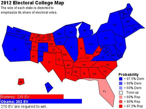 Election 2012: The Vindication of Data