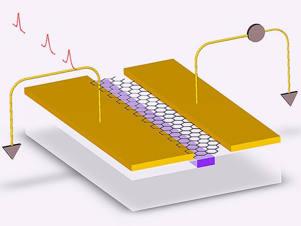 Graphene Leading the Way to Optical Chips