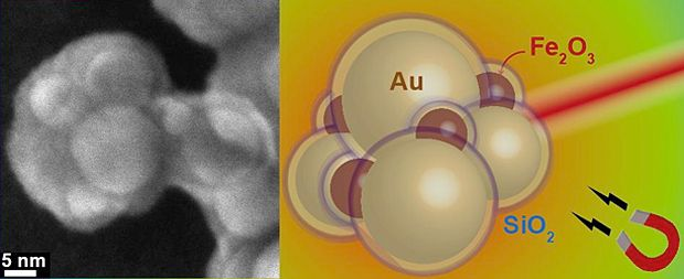 Gold Nanoparticles and Near-infrared Light Kill Cancer Cells With Heat