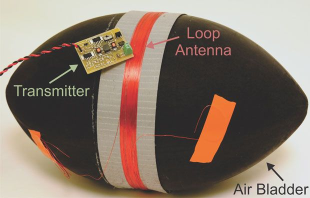 Goal Detection Technology for the Other Football